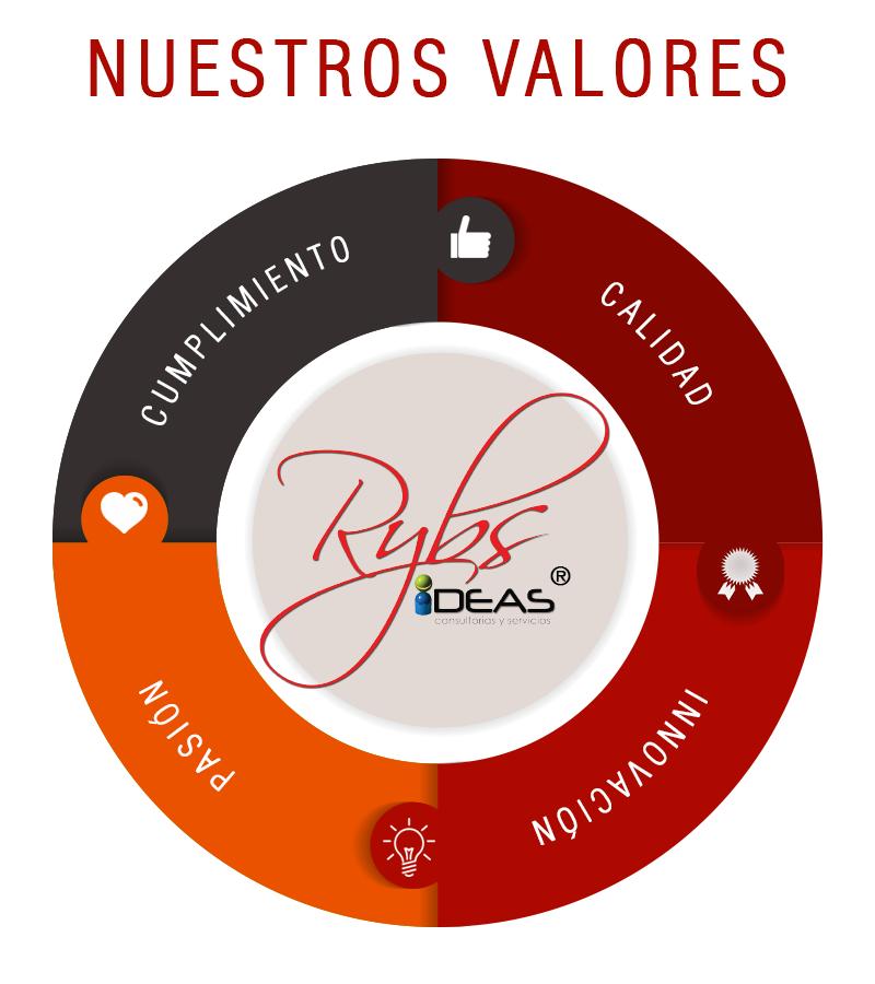 rybs-nuestros_valores